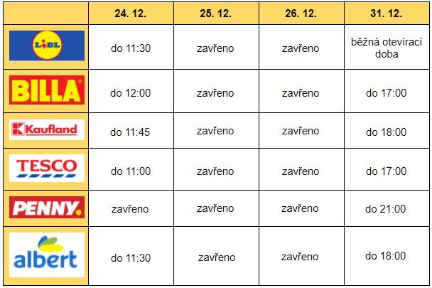 Tabulka otevírací doby obchodů o Vánocích.